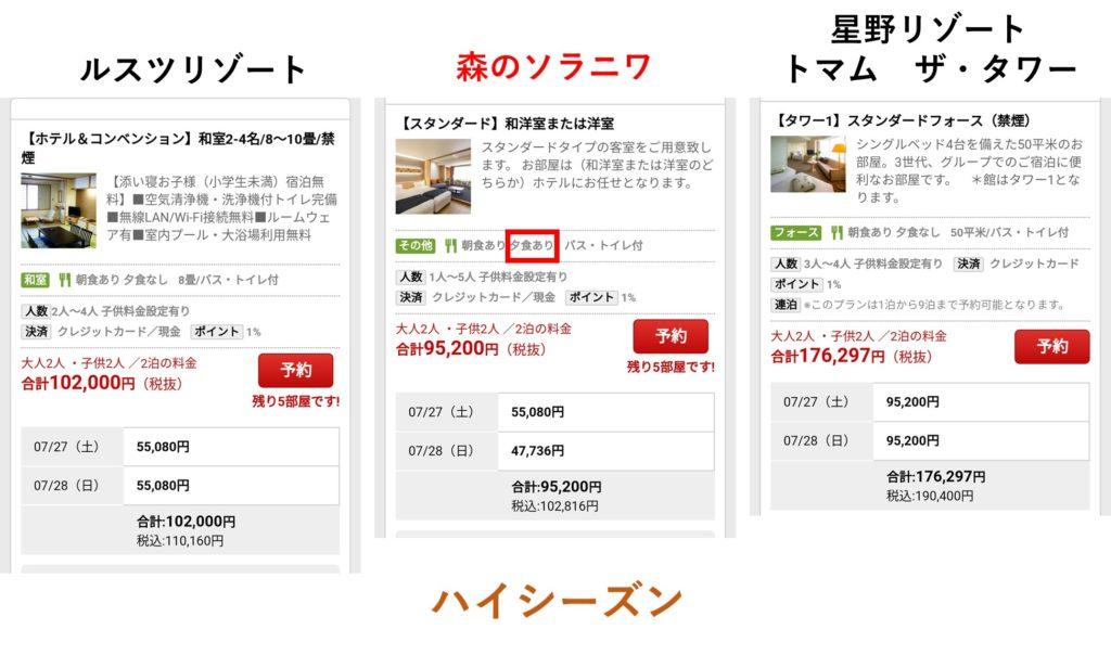 北海道リゾート価格比較ハイシーズン