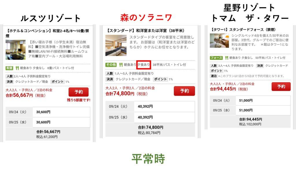 北海道リゾート価格比較平常時