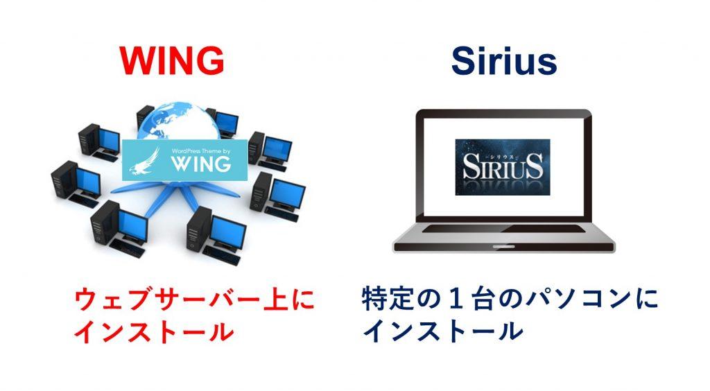 WINGシリウス インストール形式比較