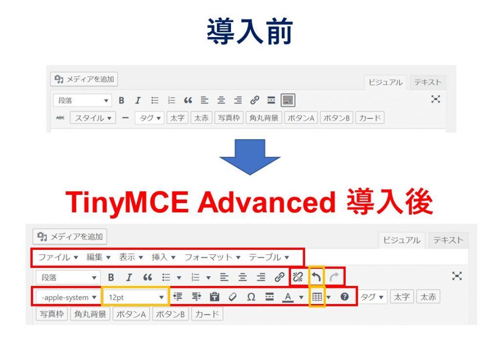 TinyMCE Advanced導入後